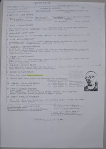 Philip Hourican Family Group sheet with descendants - Line going back to Phillip Smyth of Grousehall, Loughduff, Co. Cavan.